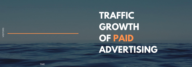 Traffic growth PPC